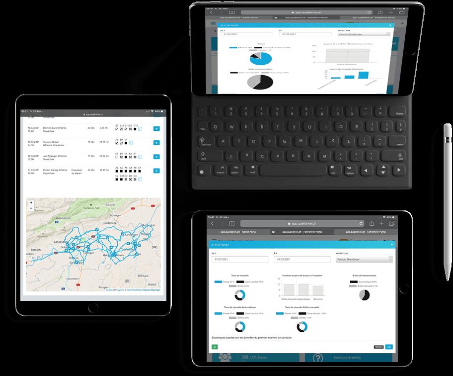 Avec QualiDrive, les moniteurs de conduite maîtrisent toujours les chiffres les plus importants et les utilisent intelligemment.